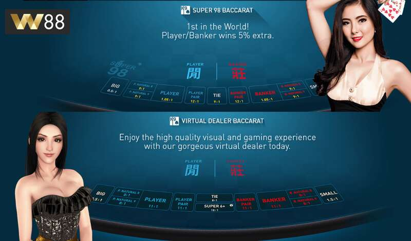 Play Baccarat and Gain High Profit from W88