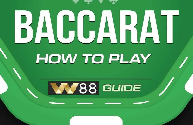 Simple Guide on How to Play Baccarat Online