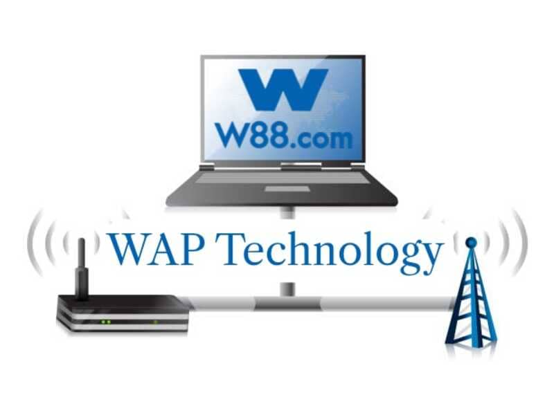 Enter the W88 Site and Forego Boredom Forever